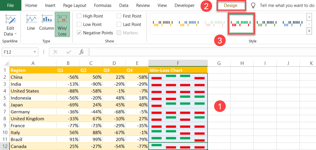 create win loss chart in excel