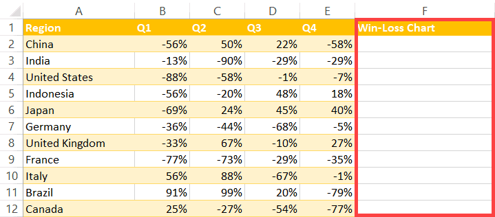 how to make a win loss chart in excel