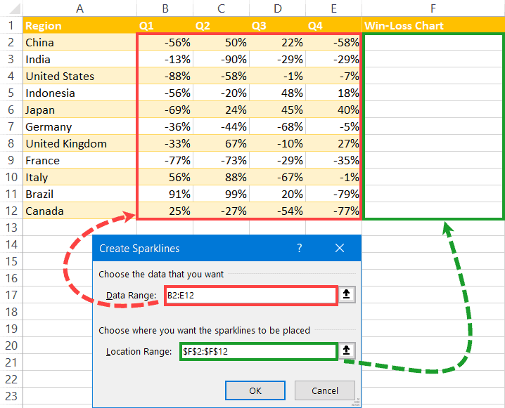 win loss chart in excel
