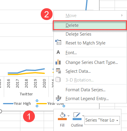 how to format a chart legend in a panel chart
