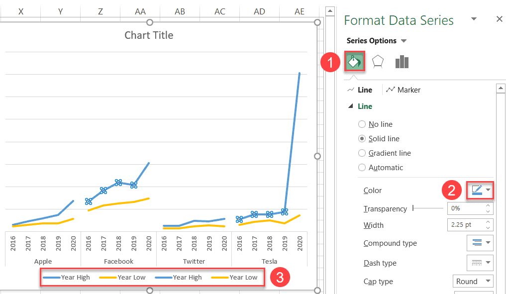 how to recolor a panel chart